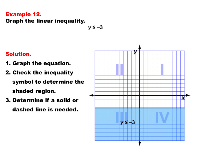 Math Example Linear Inequalities Example 12 Media4math