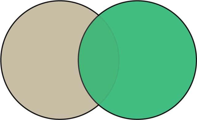 Get Venn Diagram Template Jpg Gif