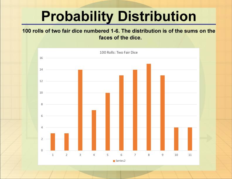 Probability Distribution--11   Media4Math