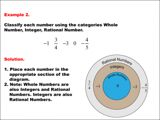 ClassifyingNumbers--Example02.png