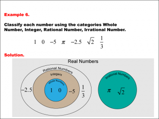 ClassifyingNumbers--Example06.png