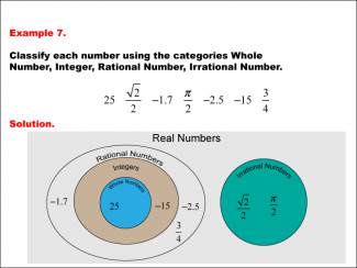 ClassifyingNumbers--Example07.png