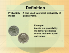 Definition--ProbabilityModel.png