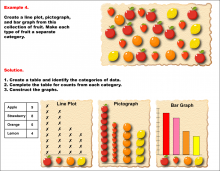 GraphsFromCategoricalDAta--Example04.png