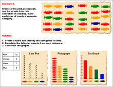 GraphsFromCategoricalDAta--Example06.png