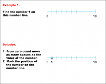 WholeNumbersOnNumberLines--Example01.png