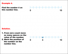 WholeNumbersOnNumberLines--Example04.png