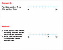 WholeNumbersOnNumberLines--Example07.png