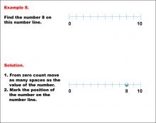 WholeNumbersOnNumberLines--Example08.png