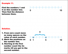 WholeNumbersOnNumberLines--Example11.png