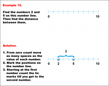 WholeNumbersOnNumberLines--Example15.png