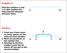 WholeNumbersOnNumberLines--Example17_0.png