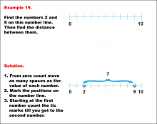 WholeNumbersOnNumberLines--Example19.png