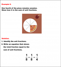 DecomposingFractions--Example6.png