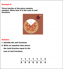 DecomposingFractions--Example8.png