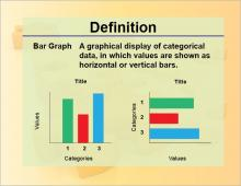 Definition--BarGraph.jpg