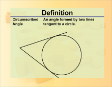 Definition--CircumscribedAngle.png