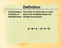 Definition--CommutativePropertyofMultiplication.jpg