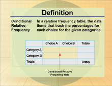 Definition--ConditionalRelativeFrequency.png