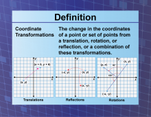 Definition--CoordinateSystems--CoordinateTransformations.png