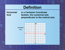 Definition--CoordinateSystems--HorizontalAxis.png