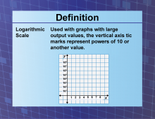 Definition--CoordinateSystems--LogarithmicScale.png
