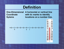 Definition--CoordinateSystems--OneDimensionalCoordinateSystems.png