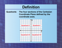 Definition--CoordinateSystems--Quadrants.png