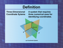 Definition--CoordinateSystems--ThreeDimensionalCoordinateSystems.png