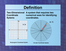 Definition--CoordinateSystems--TwoDimensionalCoordinateSystems.png
