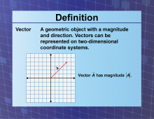Definition--CoordinateSystems--Vector.png