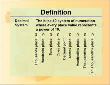 Definition--DecimalSystem.jpg
