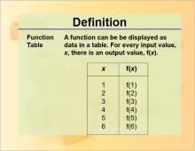 Definition--FunctionTable.jpg