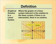 Definition--GraphicalSolutionLinearSystem.jpg