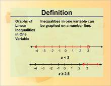 Definition--GraphsLinearInequalities.jpg