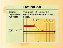 Definition--GraphsOfExponentialFunctions.jpg
