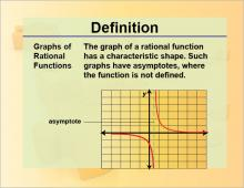 Definition--GraphsOfRationalFunctions.jpg