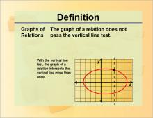 Definition--GraphsOfRelations.jpg