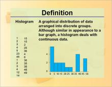 Definition--Histogram.jpg