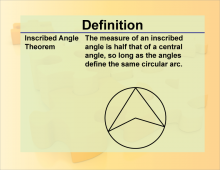 Definition--InscribedAngleTheorem.png