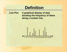 Definition--LinePlot.jpg