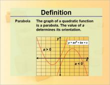 Definition--Parabola.jpg