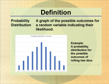 Definition--ProbabilityDistribution.png