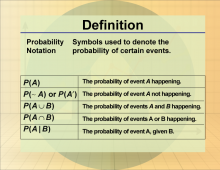 Definition--ProbabilityNotation.png