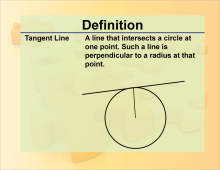 Definition--TangentLine.png