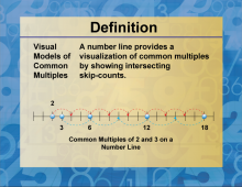 Defintion--FactorsAndMultiples--VisualModelsOfCommonMultiples.png