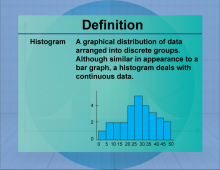 Defintion--MeasuresOfCentralTendency--Histogram.png