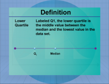 Defintion--MeasuresOfCentralTendency--LowerQuartile.png