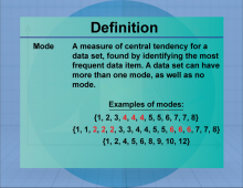 Defintion--MeasuresOfCentralTendency--Mode.png