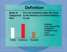 Defintion--MeasuresOfCentralTendency--ModeOfCategoricalData.png